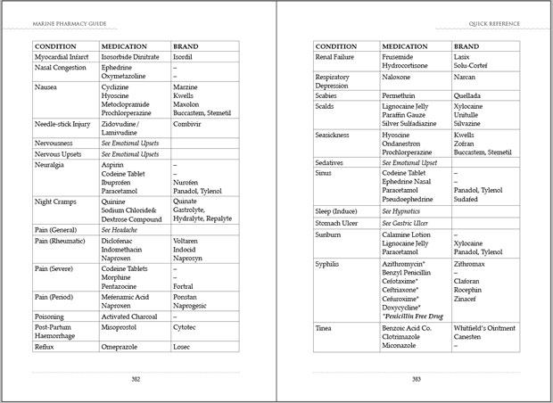 pharmasea-print-5
